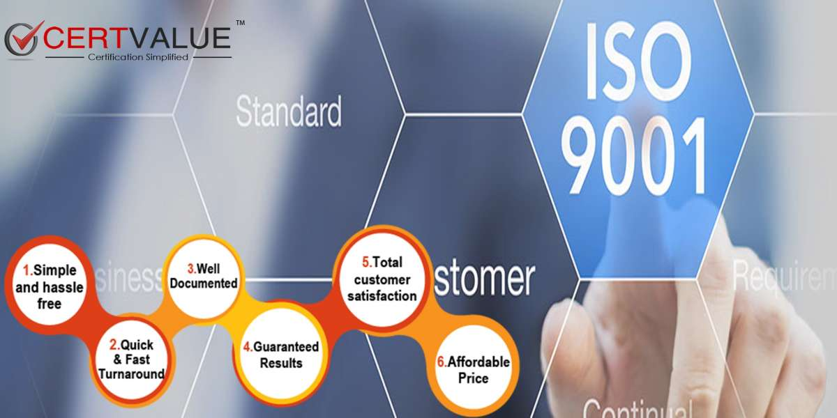 Benefits of ISO 9001 implementation for small businesses